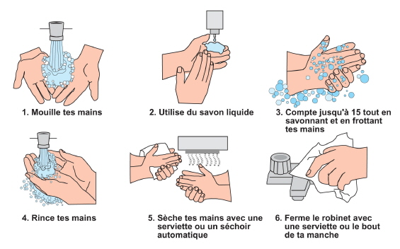 Gc.ca/hp-ps/hl-mvs/pag-gap/cy-ej/pdf/guide-activite-enfants-fra.pdf